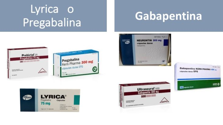 Lyrica y Gabapentina